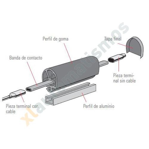 Banda resistiva 30mm productos xl automatismos - Automatismos para puertas de garaje ...